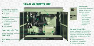 This is a picture of a SULLAIR ShopTek™ Economic and High Performing Air Compressor with a 18.5 kW - 37 kW compressor line
