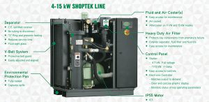 This is a picture of a SULLAIR ShopTek™ Economic and High Performing Air Compressor with a 4kW - 15 kW compressor line.